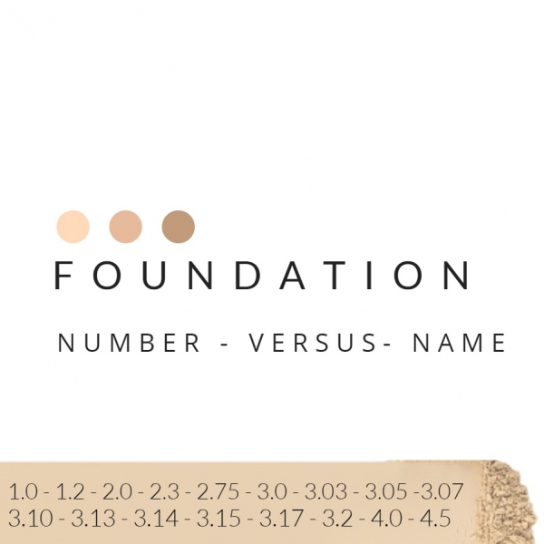 Foundation based on colour number